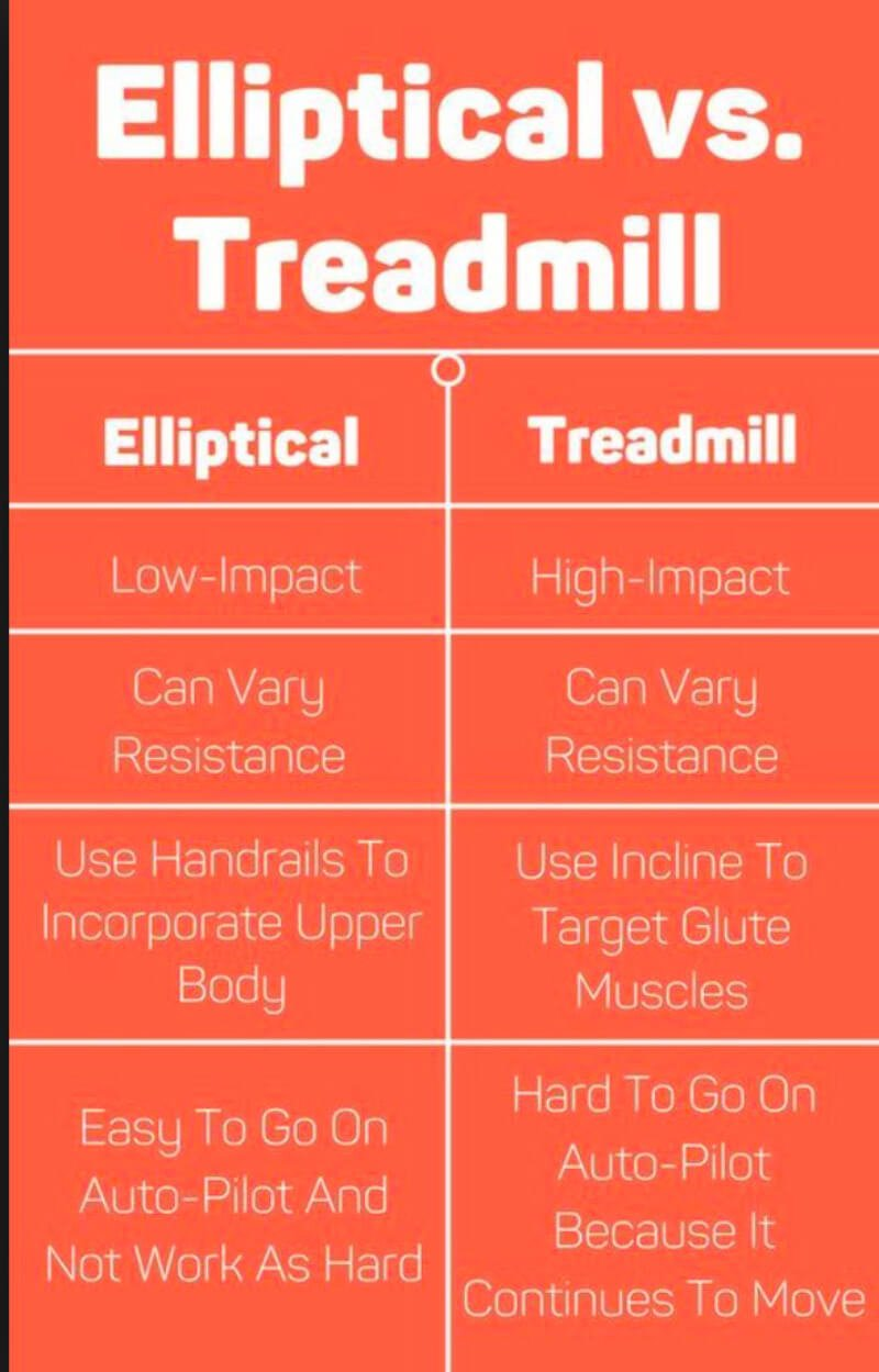 Benefits Of Elliptical And Treadmill
