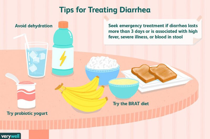 Other methods to deal with diarrhea