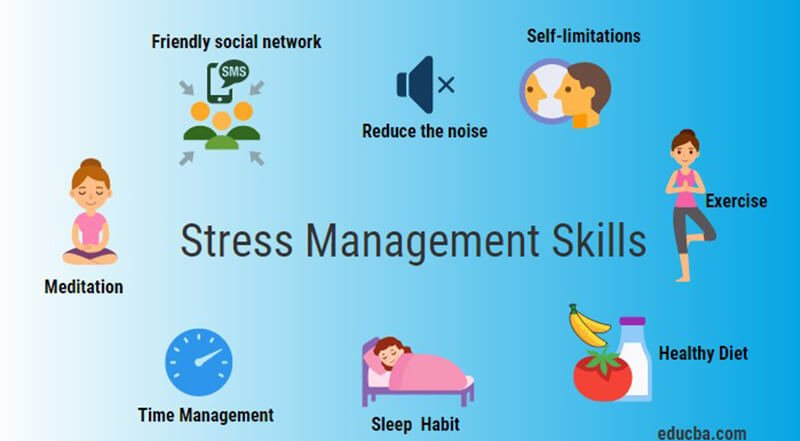Stress Management Skills