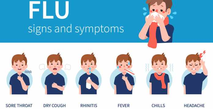 What Are The Symptoms Of The Flu