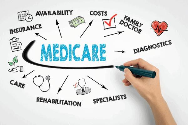 Medicare Changes in 2021